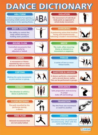 Dance Dictionary | Dance Educational School Posters | Daily Dance ...