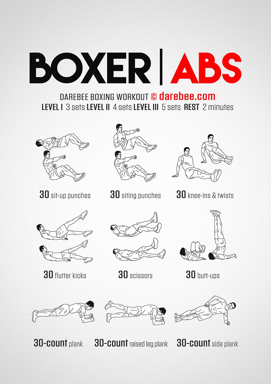 Boxer Abs Workout Concentration Abdominal Muscles F Pinterest