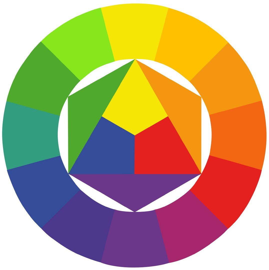 De kleurencirkel met primaire, secundaire en tertiaire kleuren. | Kleuren,  Kleurenleer, Kunst ideeën