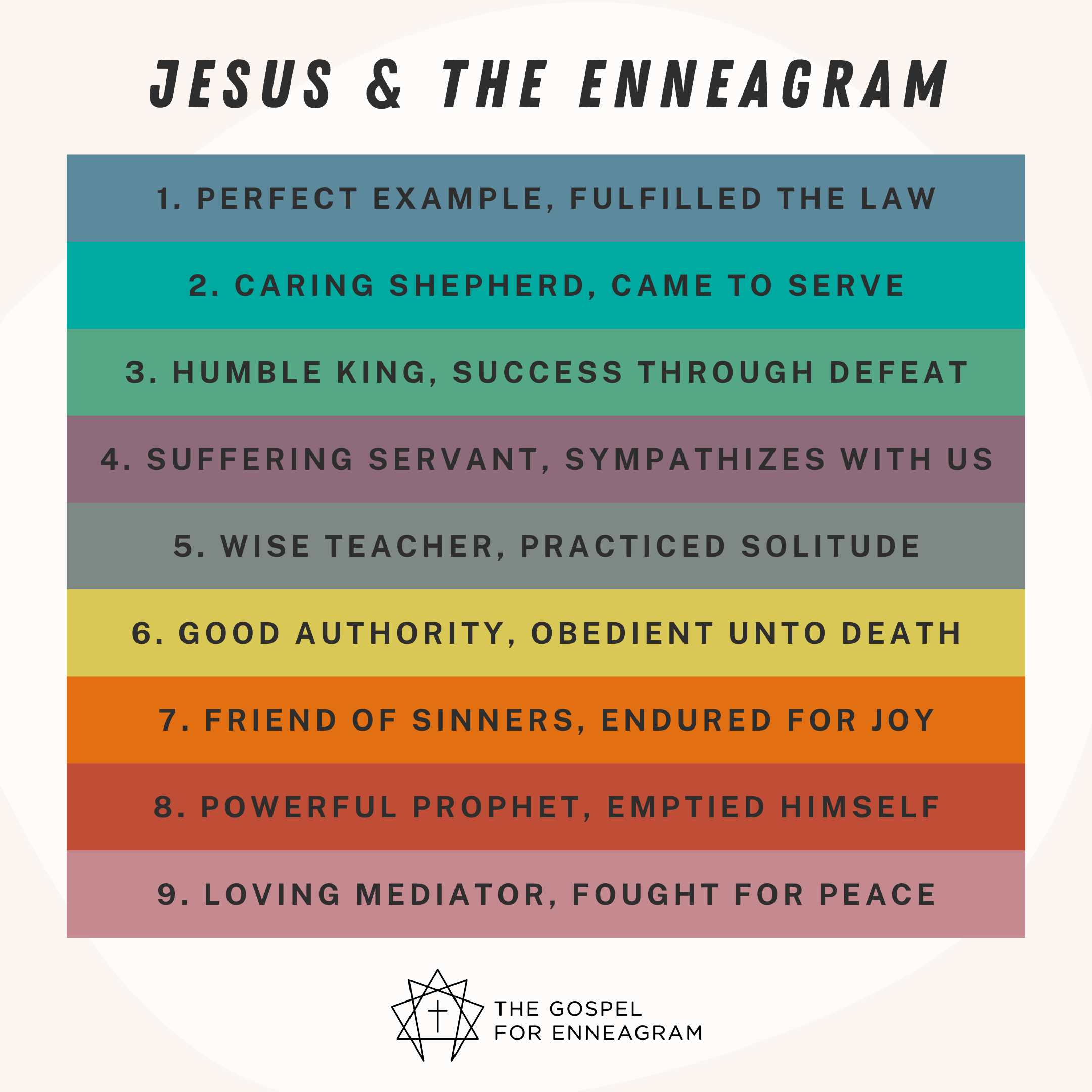 Jesus & The Enneagram
