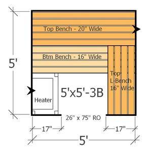 5x5 Sauna Layout With 3 Benches Most Benches Possible In This Home Sauna Plan Building A Sauna Sauna Design Indoor Sauna