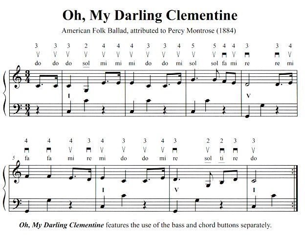 Image result for sheet music for beginners piano pdf music - piano notes chart