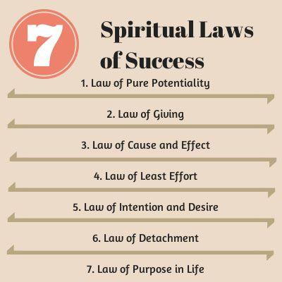 7 Law Of Spiritual Success Spirituality Spiritual Truth Inspirational Quotes