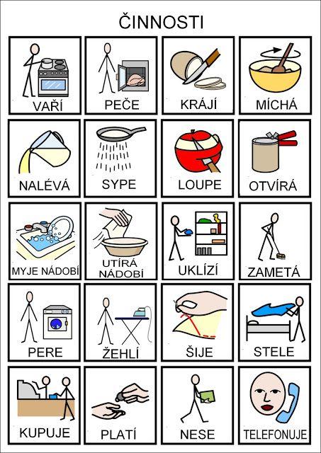 Tak TROCHU ... jiný svět: Činnosti - piktogramy | Piktogram, Výuka ...