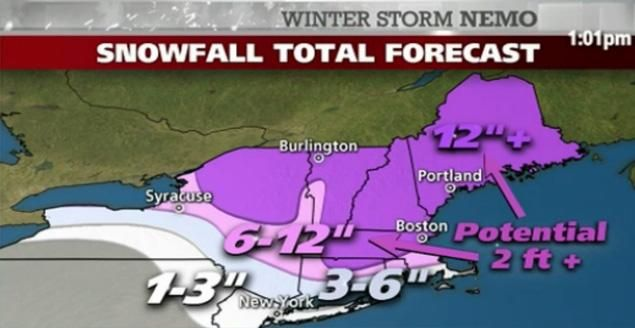 Potential Record Breaking Snowstorm In The Forecast Winter Storm Nemo Is Headed For The Northeast Snowfa Weather Emergency The Weather Channel Severe Weather