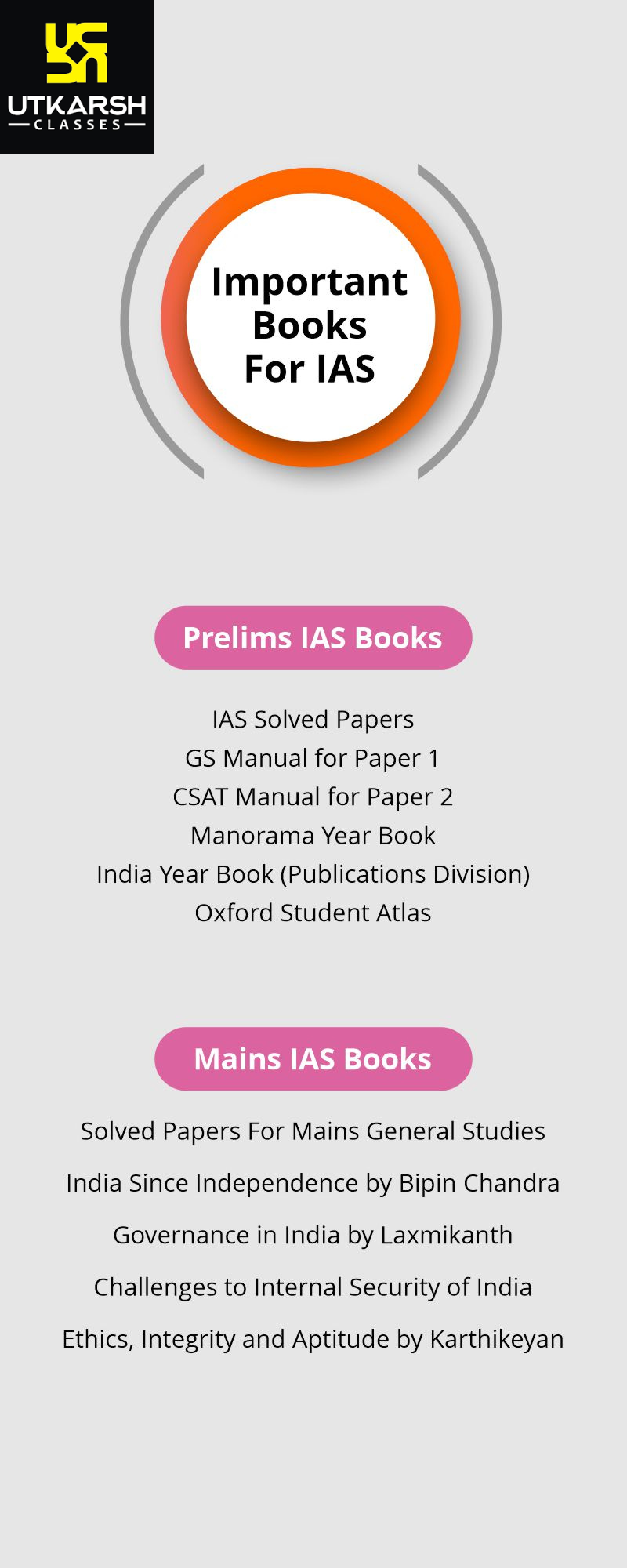 Important Books For Ias Exam Preparation General Knowledge Book Social Studies Worksheets Ias Books