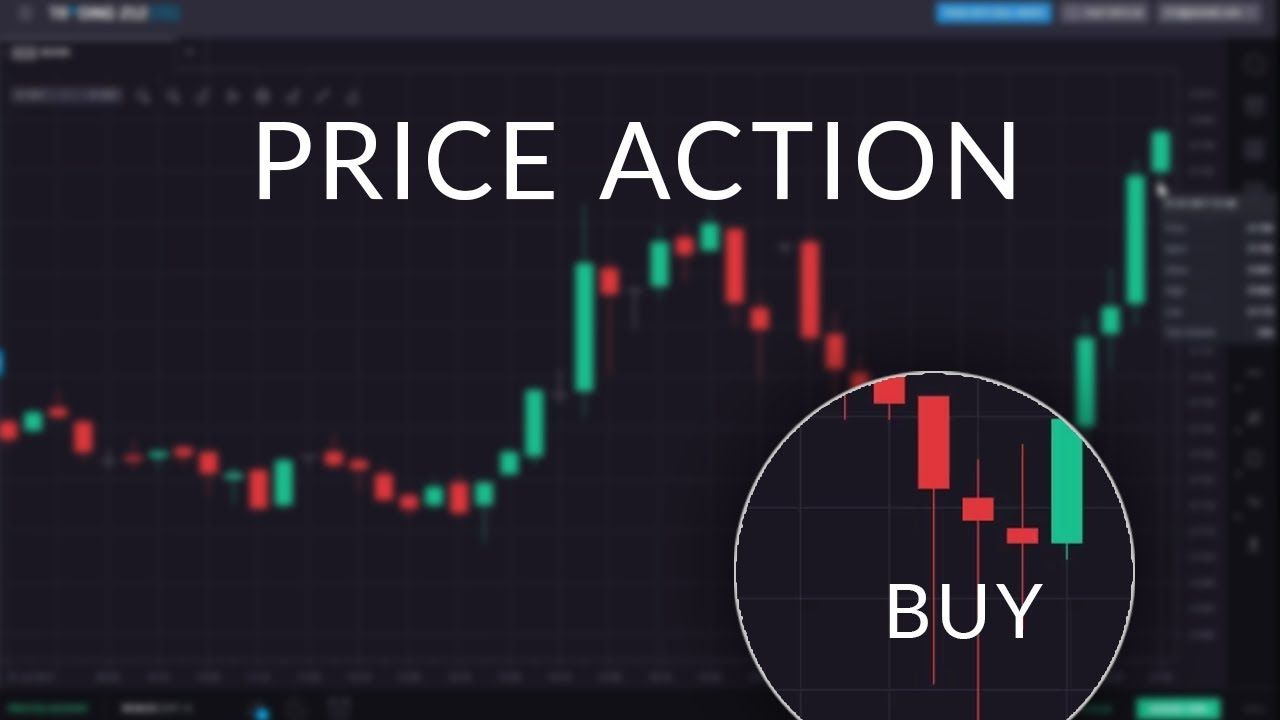 Price Action Definition Candlestick Chart Fundamental Analysis