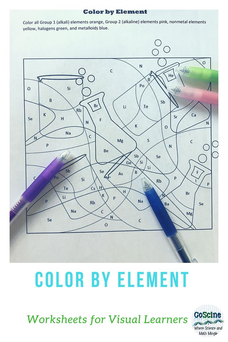 Color By Element | Ciencia y Química