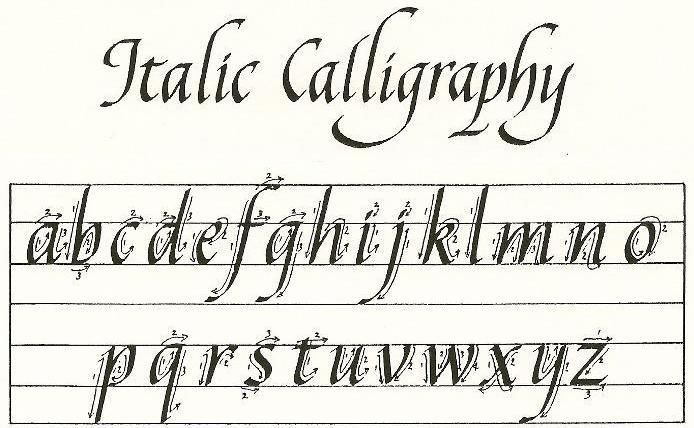 Italic Calligraphy Worksheets