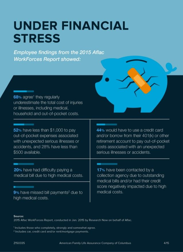 Under Financial Stress By Aflac Via Slideshare  Aflac Info