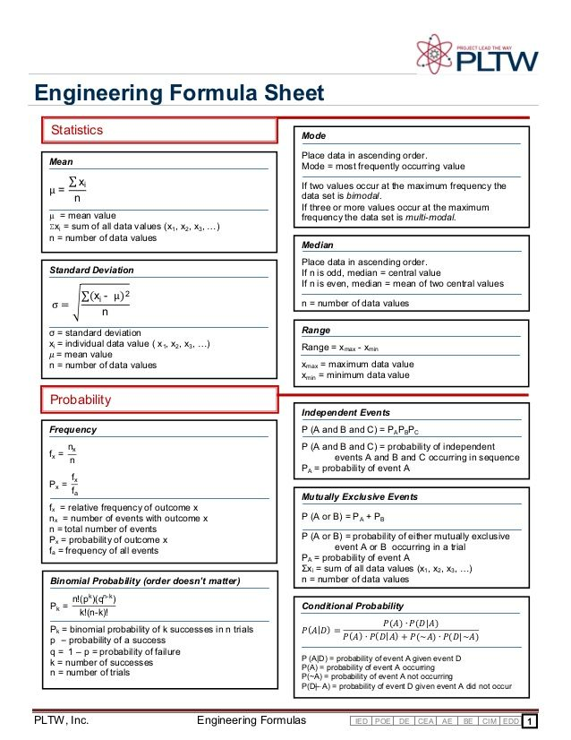 Engineering Formula Sheet Statistics Mode Mean Place Data In