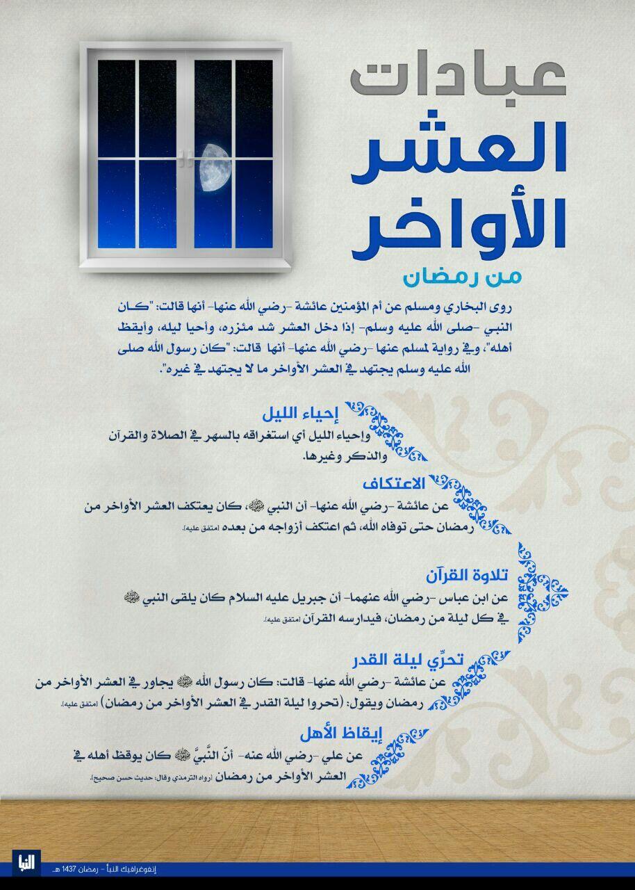 العشر الاواخر Ramadan Islamic Quotes Quotes