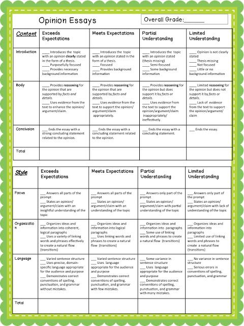 elementary essay rubric Writing rubrics serve as checklists that describe the elements of good writing—checklists that are shared with students thanks to the writing rubric, now teachers and students know what makes an a+ essay.