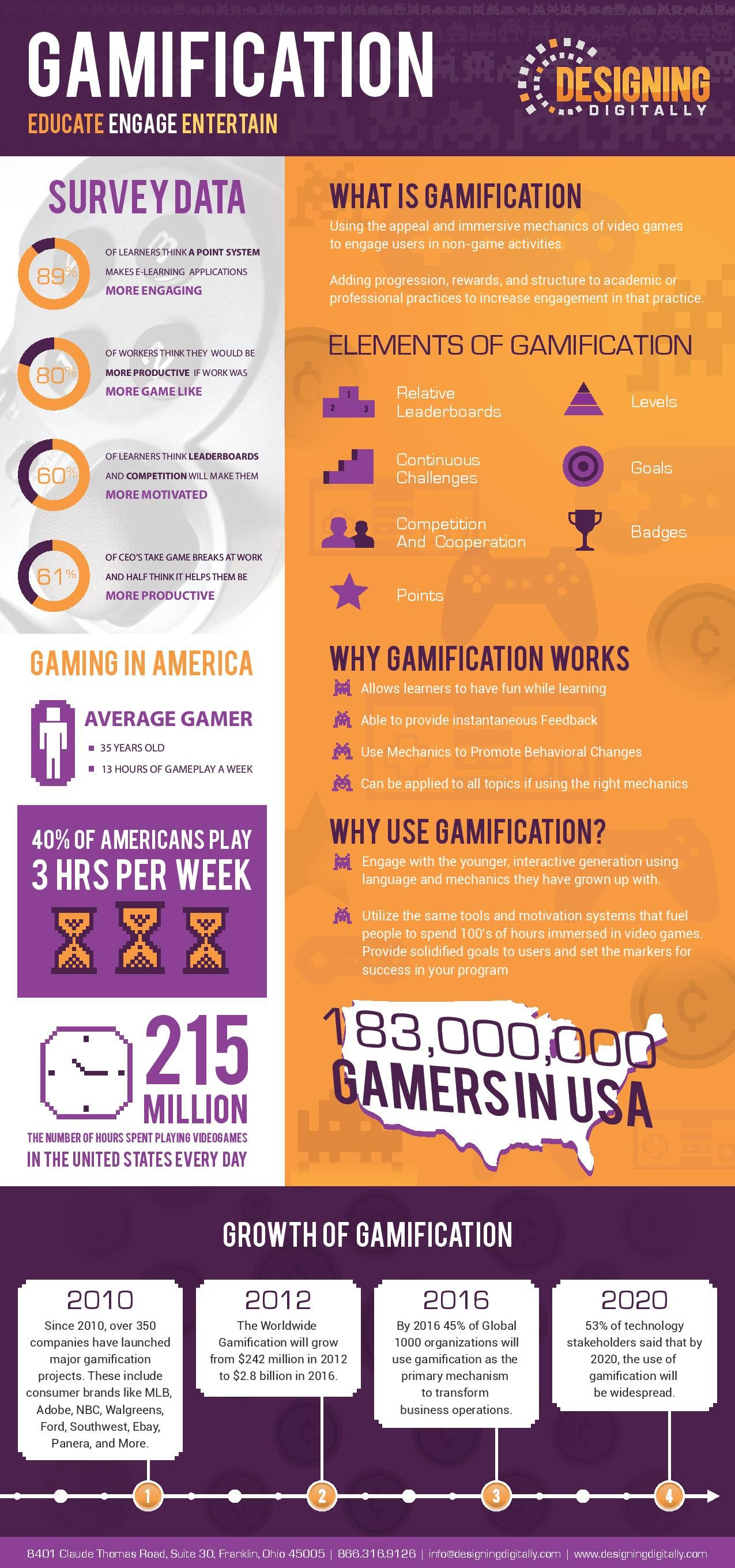 Gamification Educate Engage Entertain Infographic Education