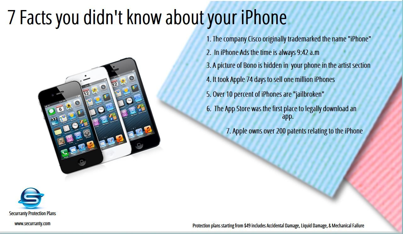 Fun iPhone Facts 101 Securranty Infographics! Pinterest