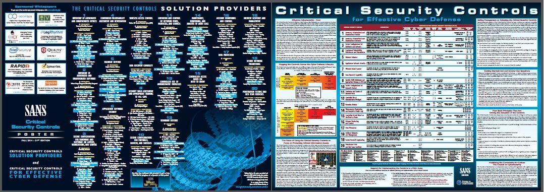 Critical Security Controls poster SANS 2 pg October 2014