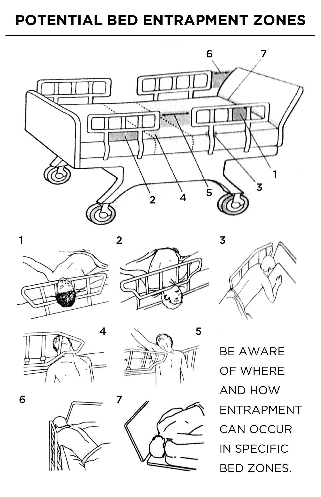 coloring page hospital bed Kids Activities Pinterest