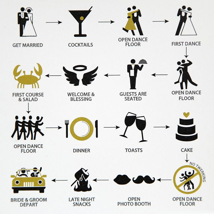 image result for wedding dinner icons