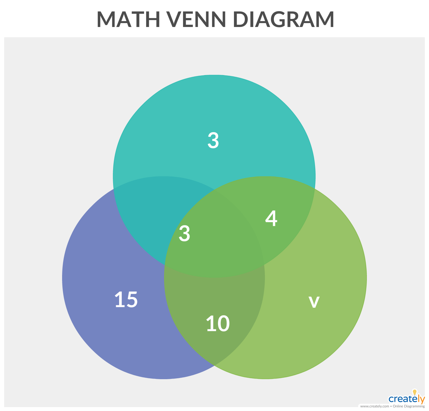 Creately Diagrams Can Be Exported And Added To Word PPT Powerpoint Excel Visio Or Any Other Document Venn VennDiagrams
