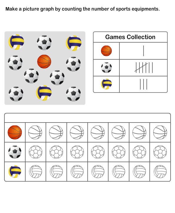 Printable Picture Graph Worksheets For Kids Free Math Worksheets Kids Learning Games And Picture Graphs Picture Graph Worksheets 1st Grade Math Worksheets