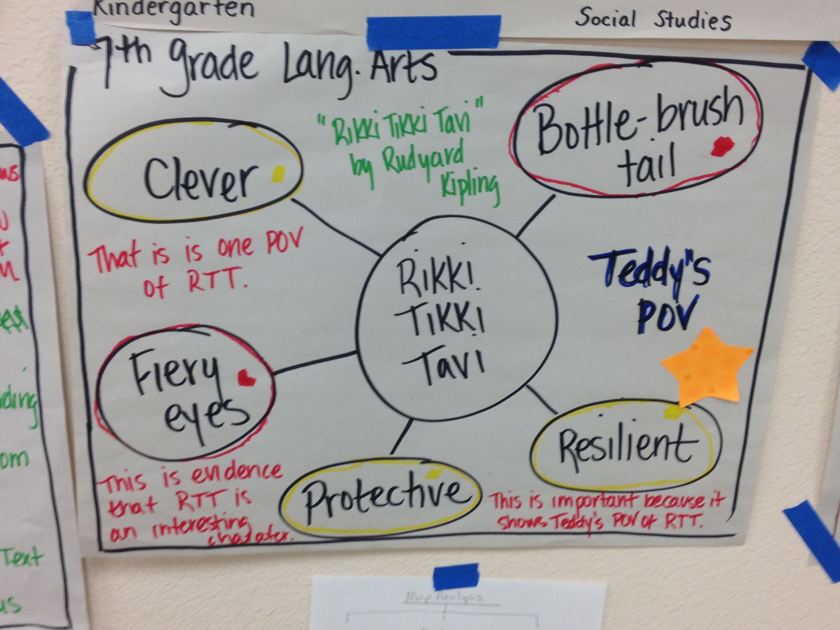 Pin On The Big 5 Elementary Reading