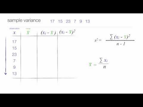 How To Calculate Standard Deviation And Variance  School Ideas