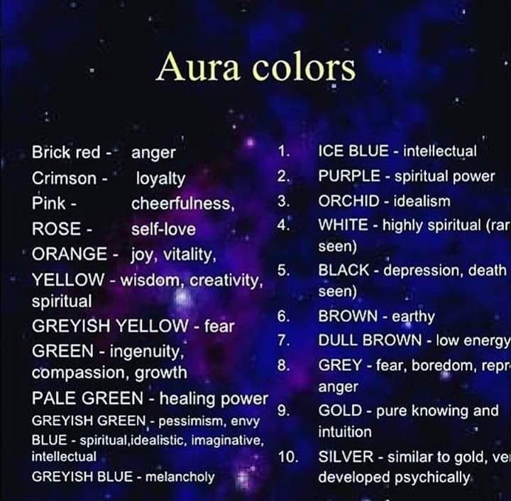 Aura Aura Colors Spiritual Power Aura Reading