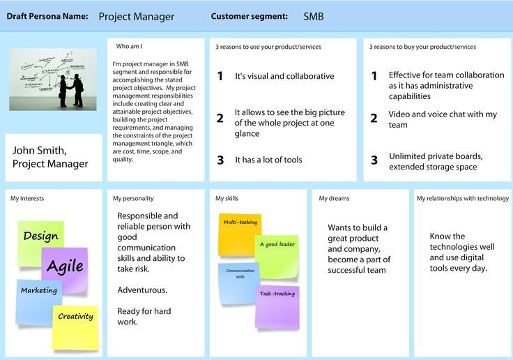 New Templates for Service Design u2013 Personas and Service Blueprint - new blueprint 2 on itunes