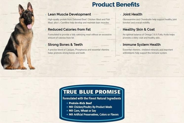 Blue Buffalo Wilderness Red Meat Healthy Weight Dry Dog Food 24lbs