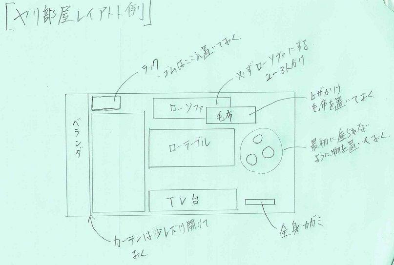 ヤリ部屋のインテリアやレイアウト教えます 2021 レイアウト 部屋 レイアウト 部屋 インテリア