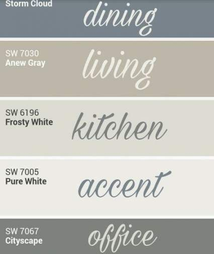 Photo of 52+ ideas living room paint blue white trim #living room