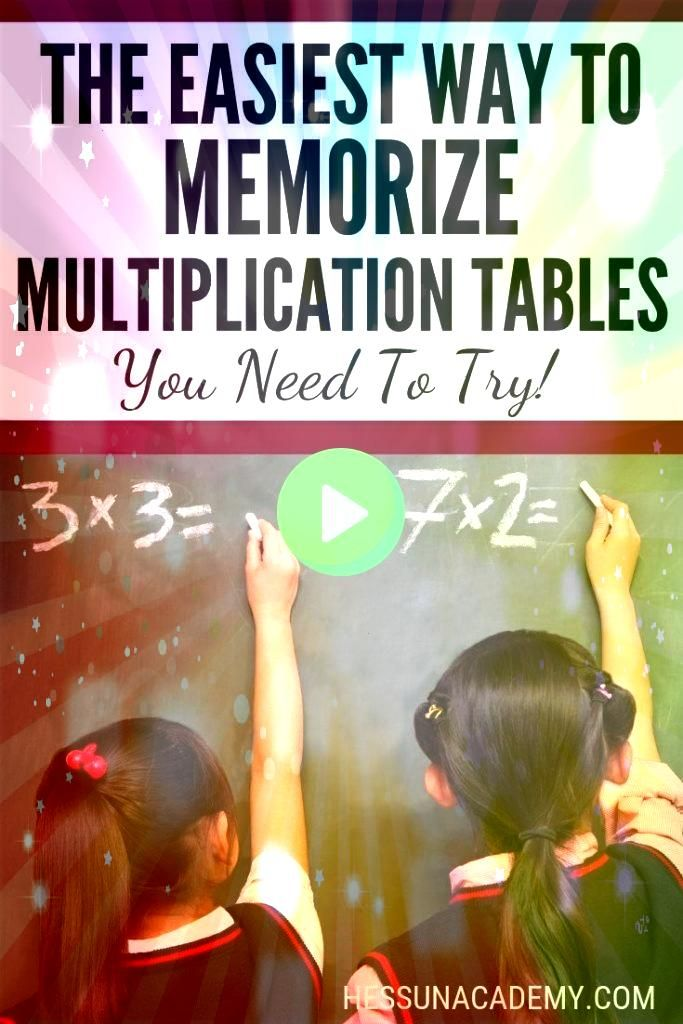Multiplication Tables with Multiplication Songs  Hess UnAcademy Whats the easiest way to memorize multiplication tables We find the best way to memorizing multiplication...