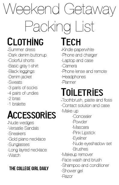 5106d17069c4 Weekend Getaway Packing List Weekend Packing List
