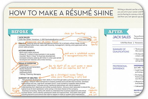 how to make a sales resumes