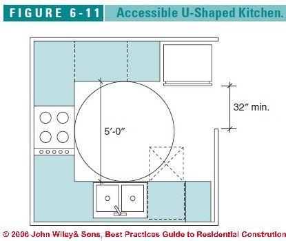 Accessible Kitchen Floorplan Kitchen Floor Plans Accessible