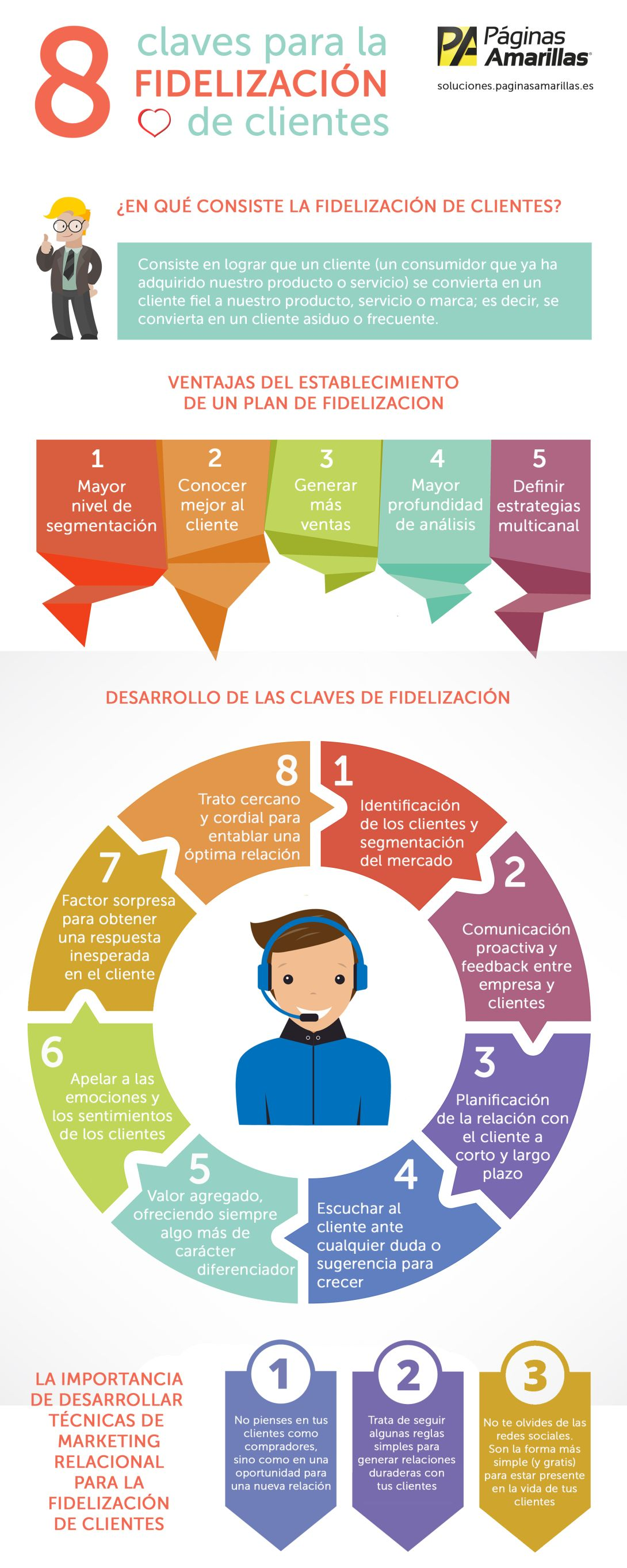 Hola: Una infografía con 8 claves para la fidelización de tus clientes. Vía Un saludo