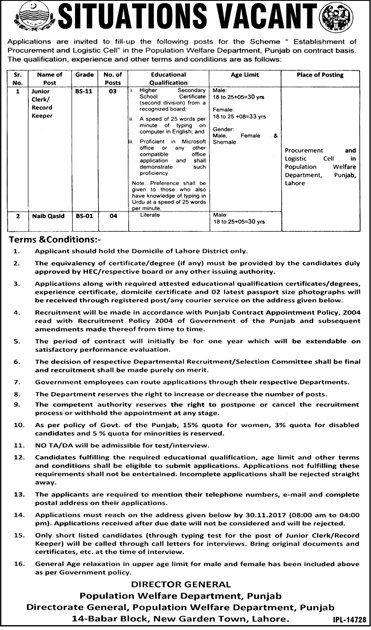 Population Welfare Department Jobs 2017 In Lahore For Junior Clerk