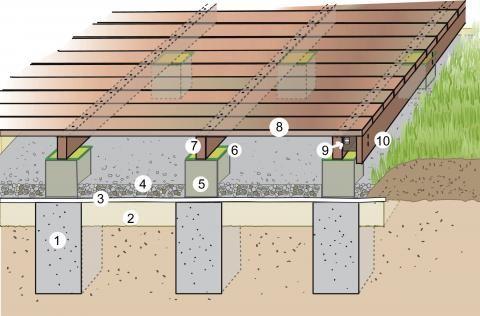 holzterrasse selber bauen gartenideen pinterest terrasses amenagement veranda et abris de. Black Bedroom Furniture Sets. Home Design Ideas
