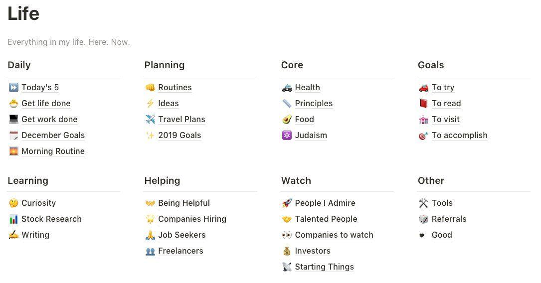 9 Notion App Ideas Notions Digital Organization App Template
