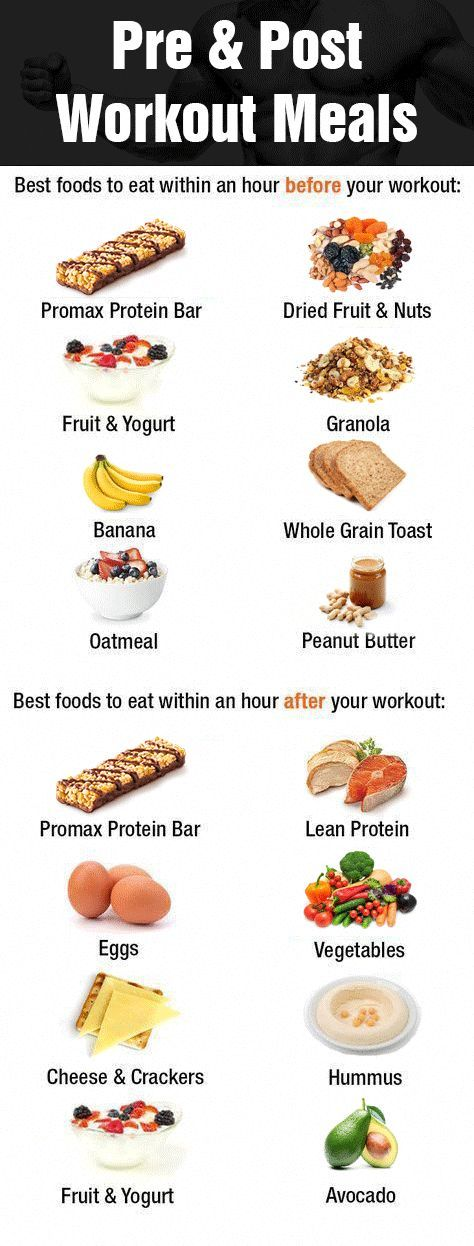Clean Bulk Meal Plan - How To Bulk Up Without Getting Fat - New Ideas #ketomealplan