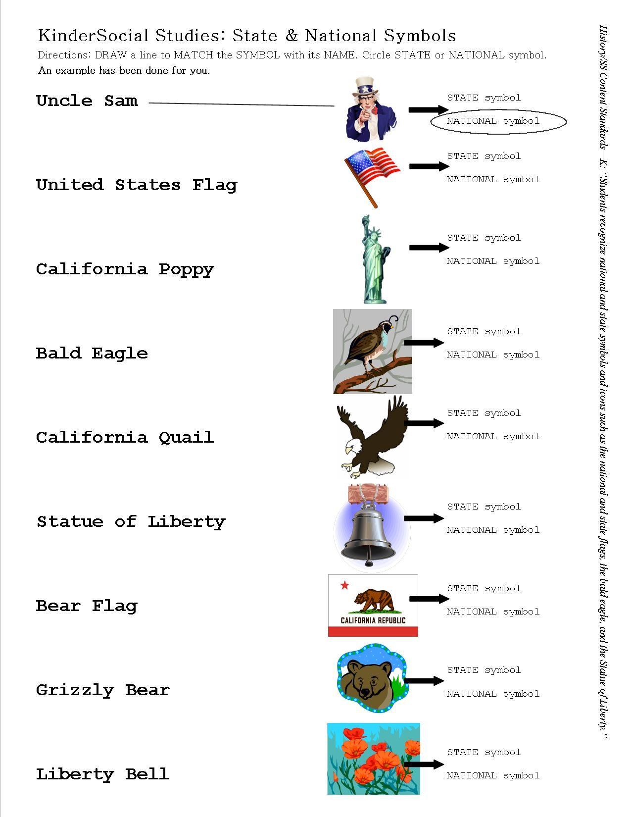 National Amp State Symbols California