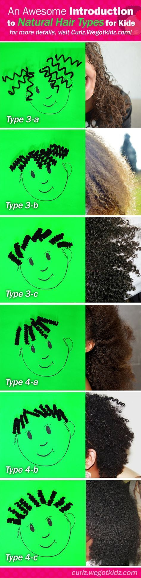 Hereus a great introduction to the hair typing system naturalhair