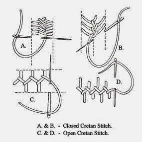 Deshilachado: Puntos de bordado en costuras de patchwork