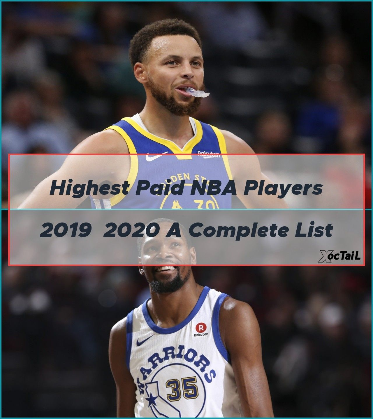 Highest paid NBA players 2019 2020 A complete list kevin