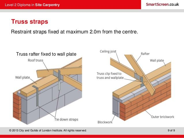 Image Result For Wall Plates Carpentry