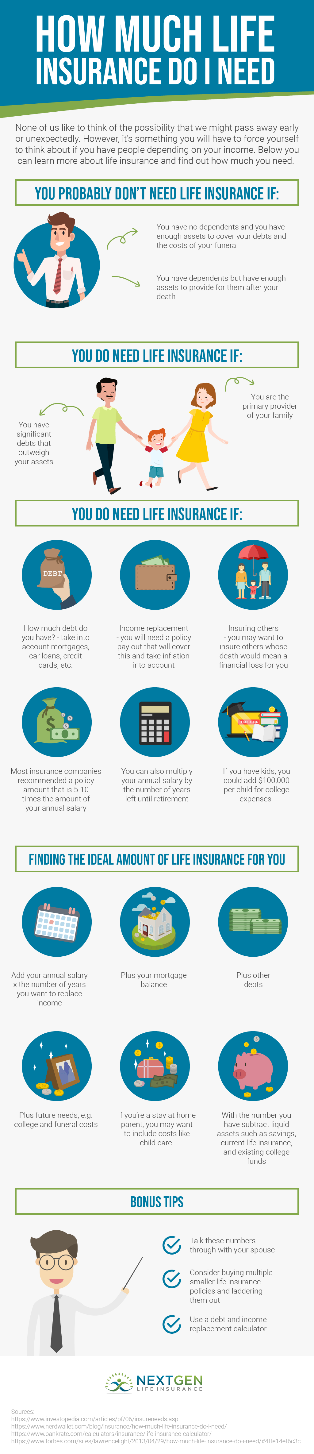 How Much Life Insurance Do I Need | Life insurance cost ...