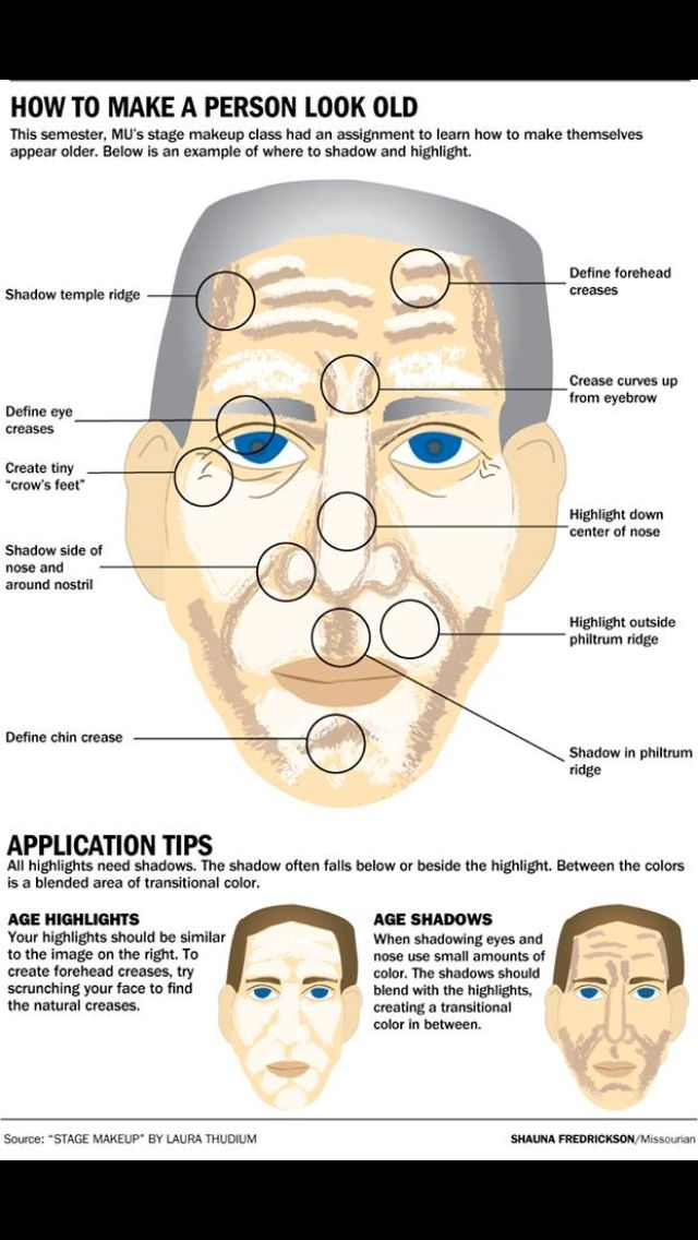 How To Old Person Stage Makeup Old Age Makeup Male Makeup Old Man Makeup