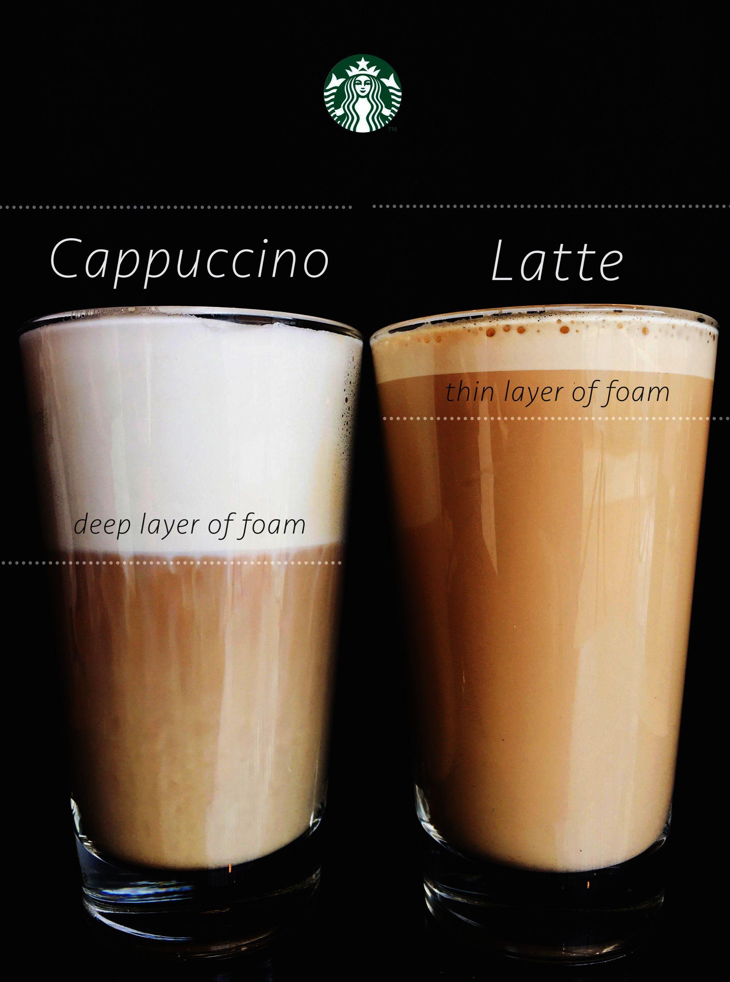 Better Coffee Is On The Horizon Read How Resep Kopi Latte Kopi