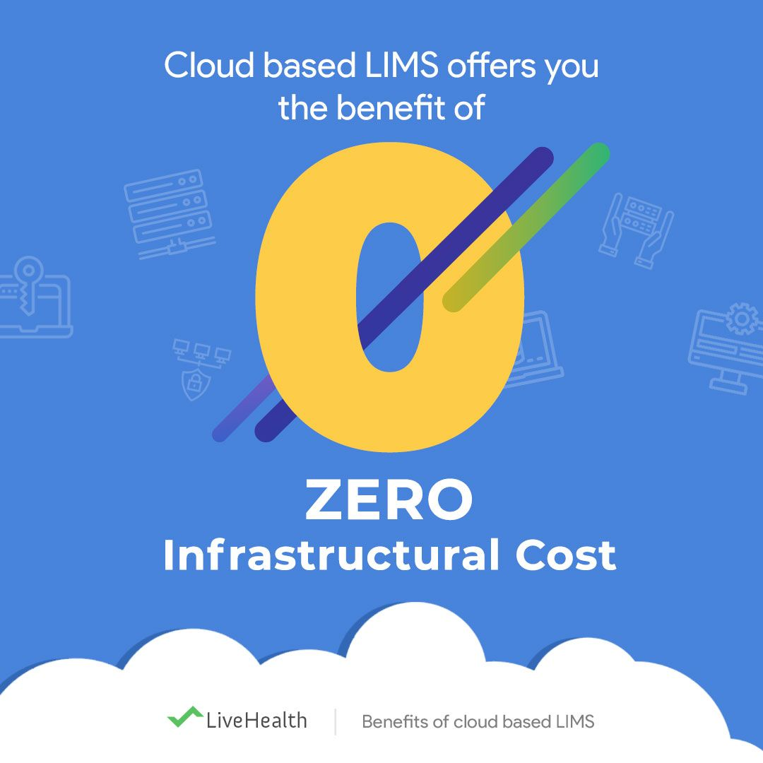 Zero Infrastructural Cost On Cloud Based Lims Cloud Based Medical Laboratory Software
