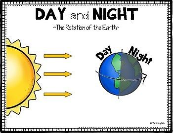 Day And Night Reading Passage And Diagram In 2020 Reading Passages Earth Day And Night Earths Rotation Activities
